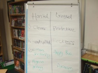 Devising our own characteristics for two well known characters in order to create insightful dialogue.